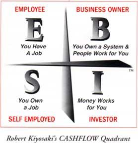 Tại sao phải dạy con về tài chính?