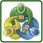 Phần mềm giao dịch Meta Trader 4