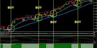Hệ thống chỉ dẫn giao dịch Vàng-Forex tự động