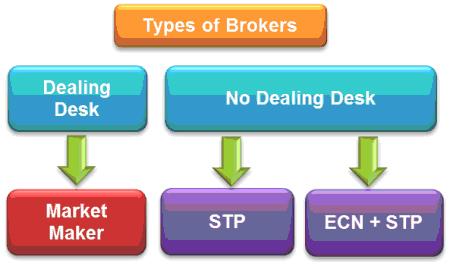 choose-broker-2