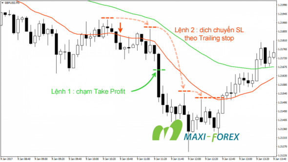 River-forex-strategy-5